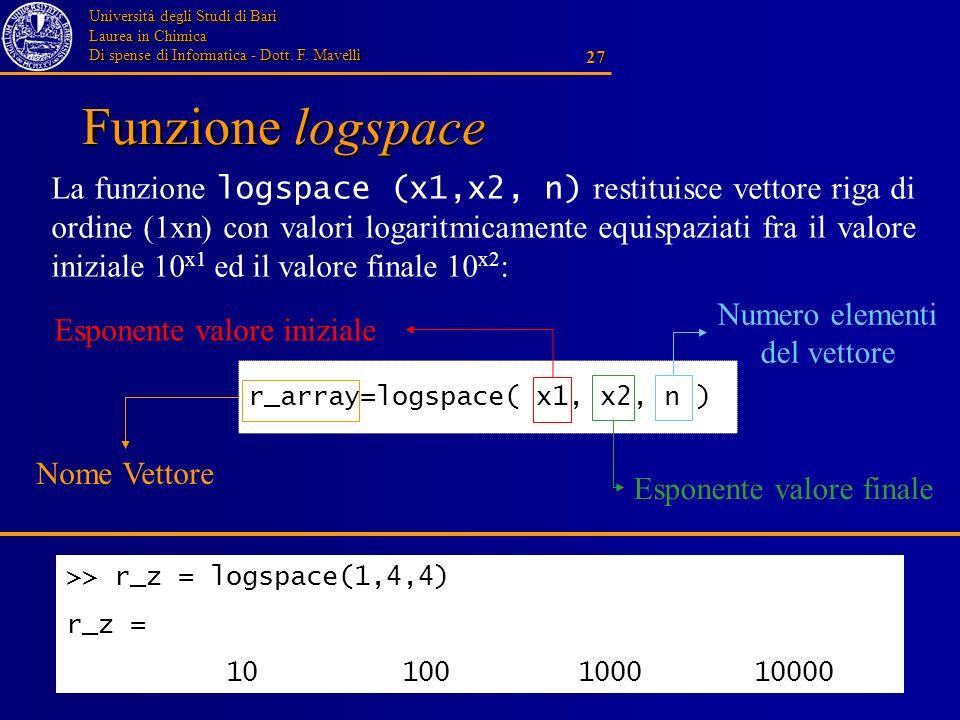 Funzione logspace