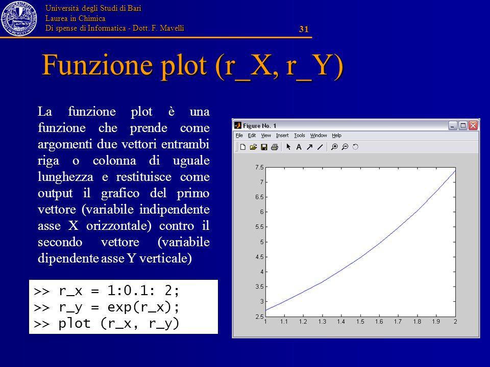 Funzione plot (r_X, r_Y)