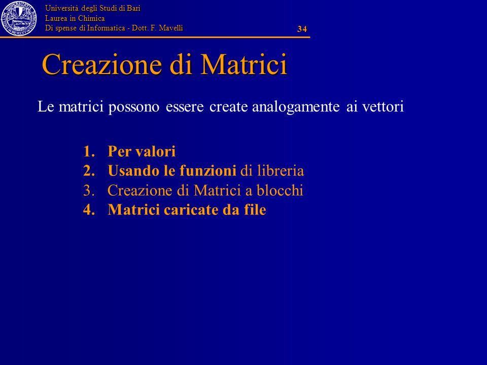 Creazione di Matrici Le matrici possono essere create analogamente ai vettori. Per valori. Usando le funzioni di libreria.
