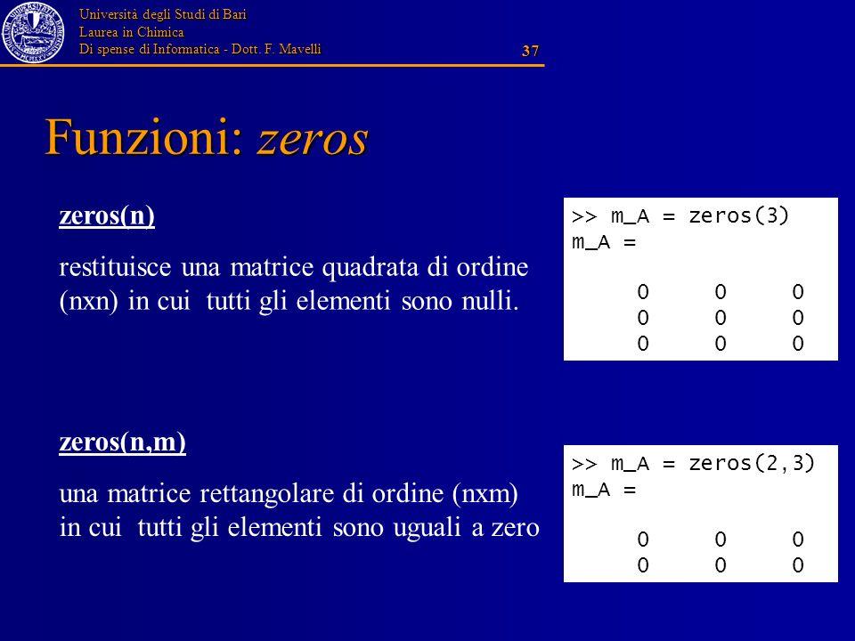 Funzioni: zeros zeros(n)