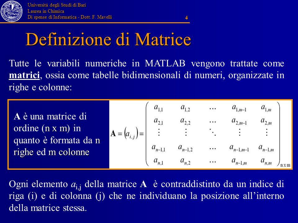 Definizione di Matrice