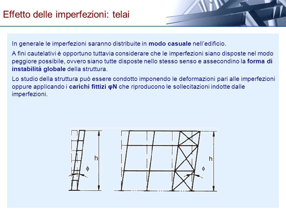 Effetto delle imperfezioni: telai