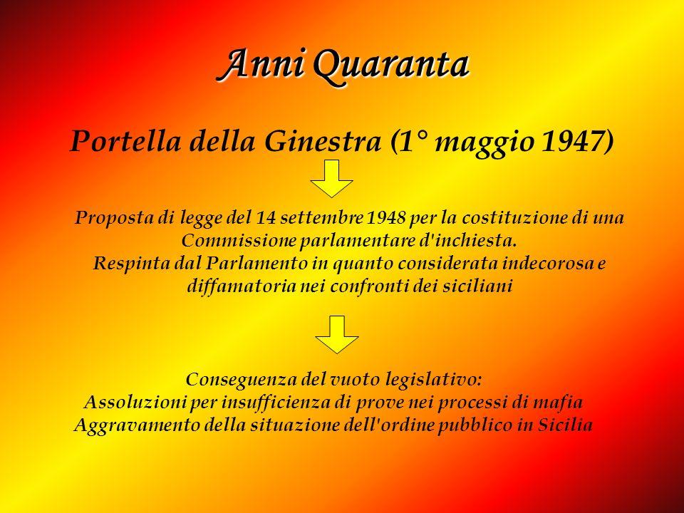 Anni Quaranta Portella della Ginestra (1° maggio 1947)