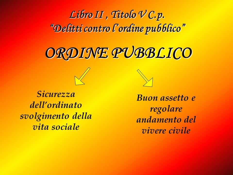 Libro II , Titolo V C.p. Delitti contro l'ordine pubblico