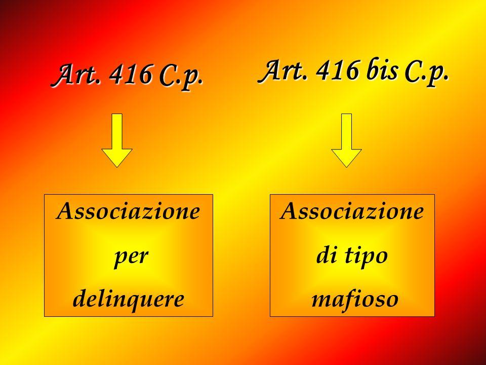 Art. 416 bis C.p. Associazione per delinquere Associazione di tipo