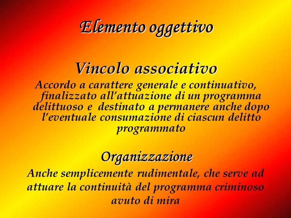 Elemento oggettivo Vincolo associativo Organizzazione