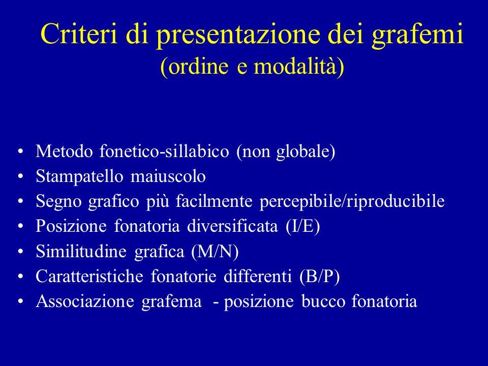 Criteri di presentazione dei grafemi (ordine e modalità)