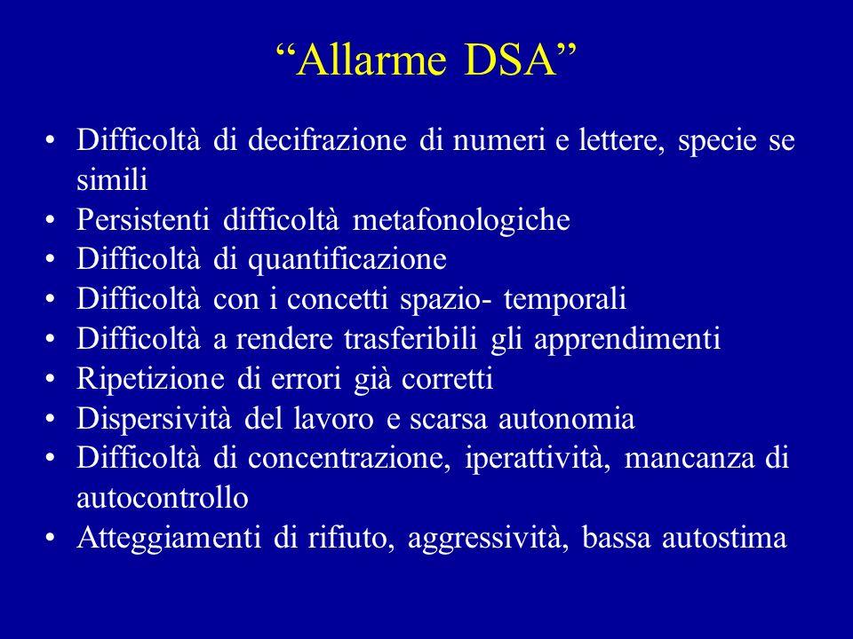 Allarme DSA Difficoltà di decifrazione di numeri e lettere, specie se simili. Persistenti difficoltà metafonologiche.