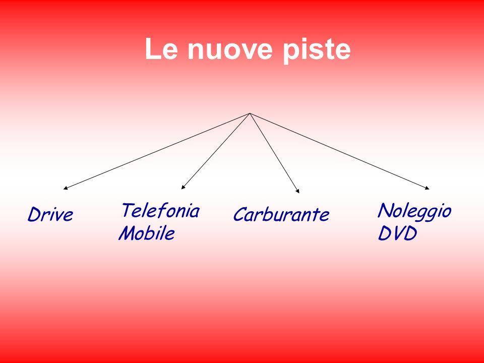 Le nuove piste Telefonia Mobile Noleggio DVD Drive Carburante