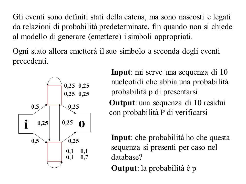 Gli eventi sono definiti stati della catena, ma sono nascosti e legati da relazioni di probabilità predeterminate, fin quando non si chiede al modello di generare (emettere) i simboli appropriati.