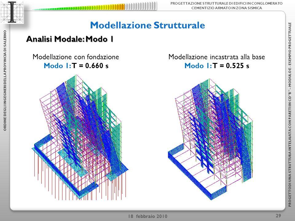 Modellazione Strutturale