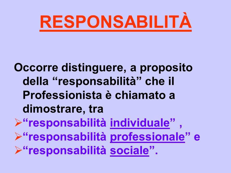 RESPONSABILITÀOccorre distinguere, a proposito della responsabilità che il Professionista è chiamato a dimostrare, tra.