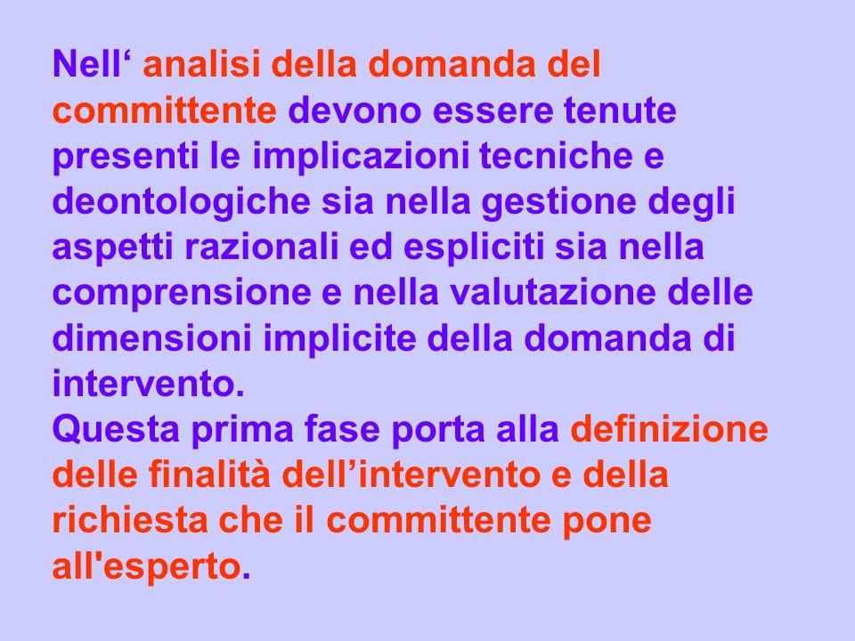 Nell' analisi della domanda del committente devono essere tenute presenti le implicazioni tecniche e deontologiche sia nella gestione degli aspetti razionali ed espliciti sia nella comprensione e nella valutazione delle dimensioni implicite della domanda di intervento.