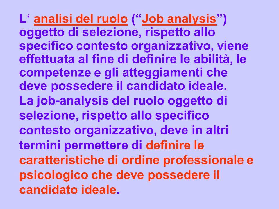 L' analisi del ruolo ( Job analysis ) oggetto di selezione, rispetto allo specifico contesto organizzativo, viene effettuata al fine di definire le abilità, le competenze e gli atteggiamenti che deve possedere il candidato ideale.