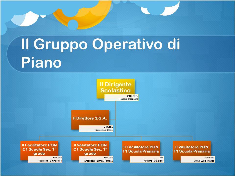 Il Gruppo Operativo di Piano
