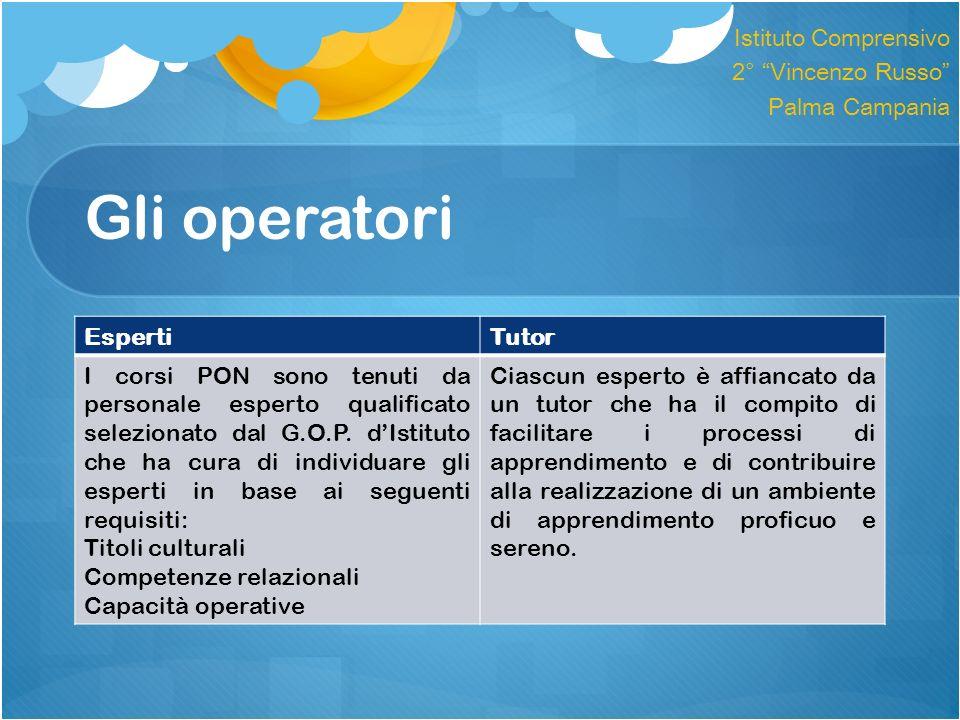 Gli operatori Istituto Comprensivo 2° Vincenzo Russo Palma Campania