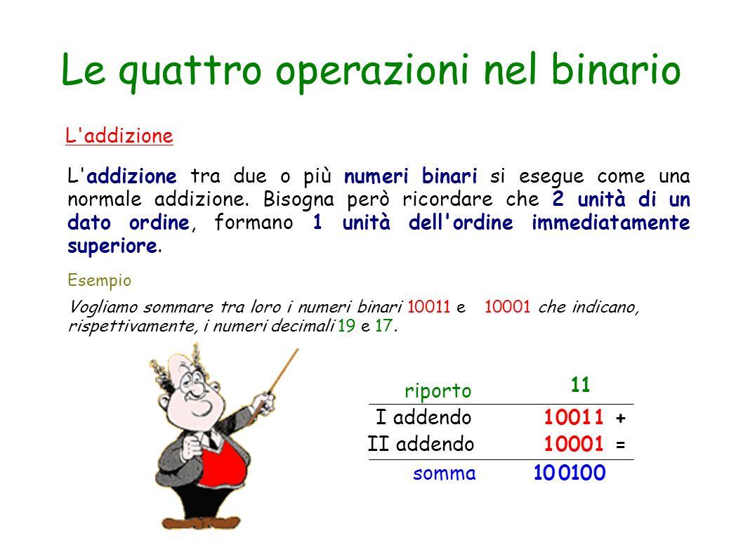 Le quattro operazioni nel binario
