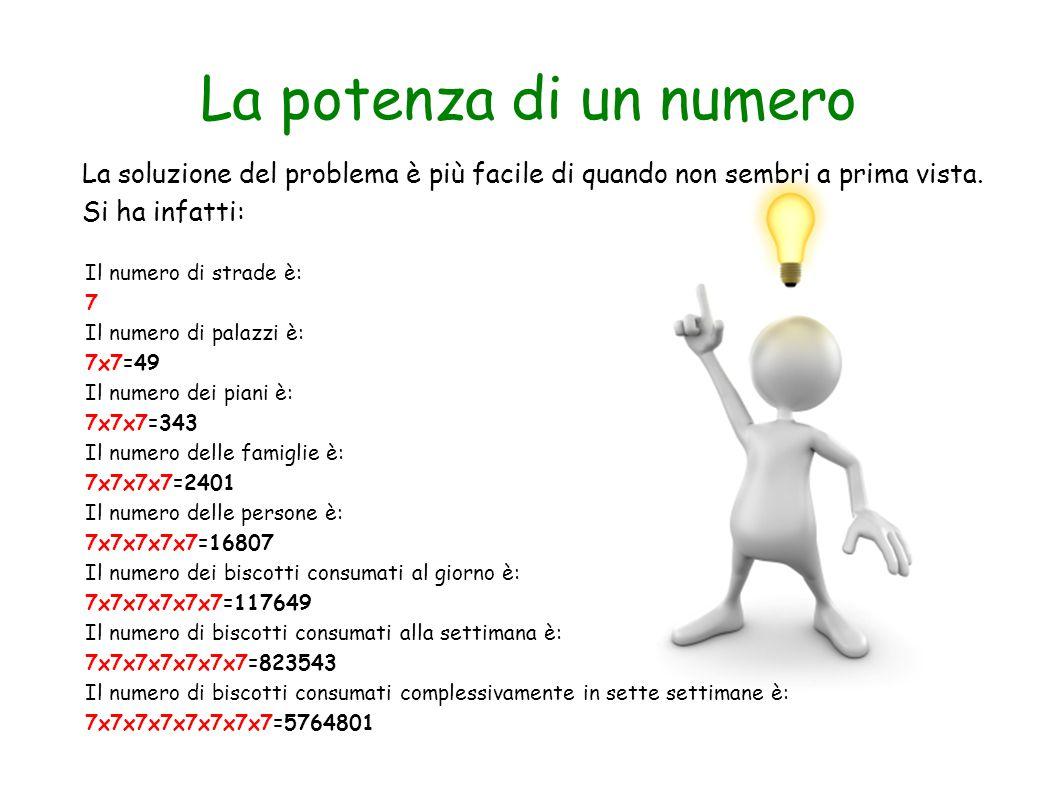 La potenza di un numero La soluzione del problema è più facile di quando non sembri a prima vista. Si ha infatti: