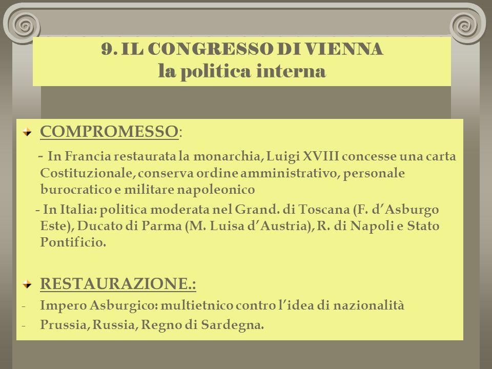9. IL CONGRESSO DI VIENNA la politica interna