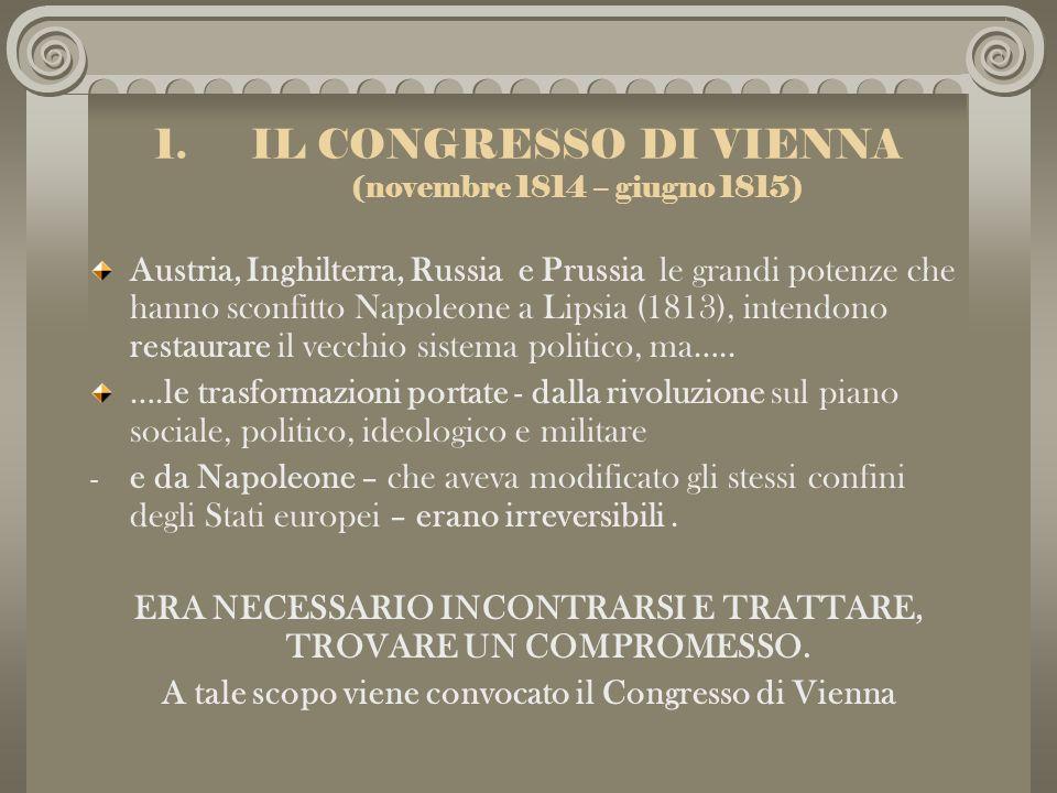 IL CONGRESSO DI VIENNA (novembre 1814 – giugno 1815)