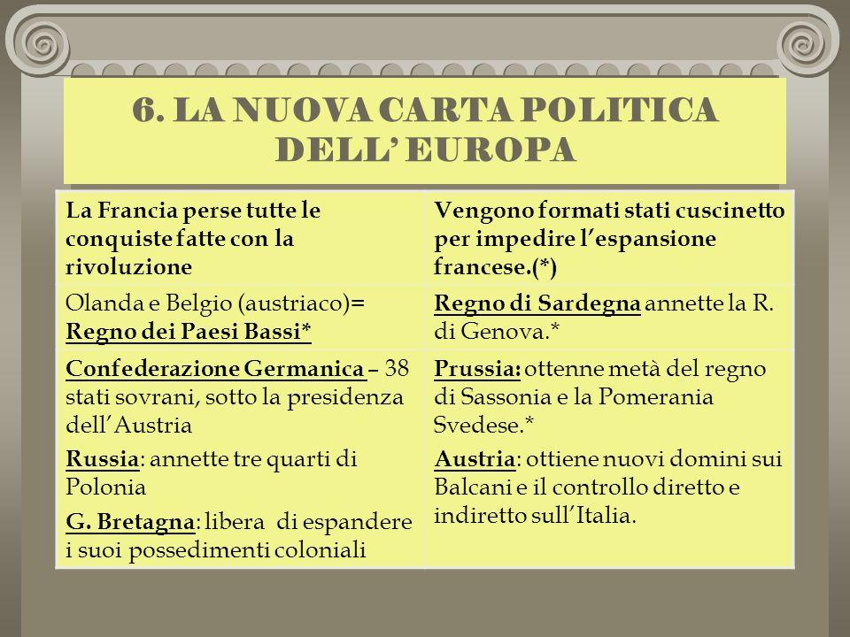 6. LA NUOVA CARTA POLITICA DELL' EUROPA