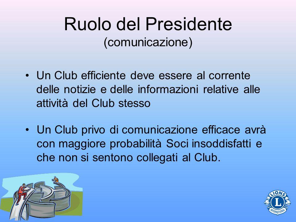 Ruolo del Presidente (comunicazione)