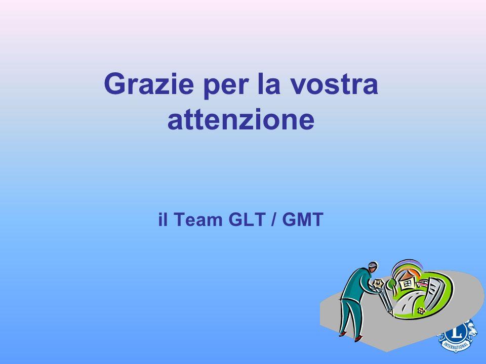 Grazie per la vostra attenzione il Team GLT / GMT