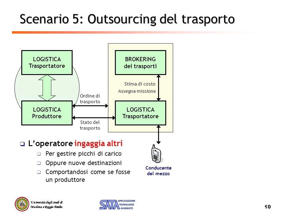 Reti e piattaforme per la logistica diretta e inversa for Stima del costo di due auto garage