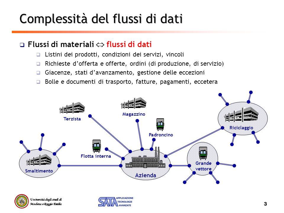 Complessità del flussi di dati