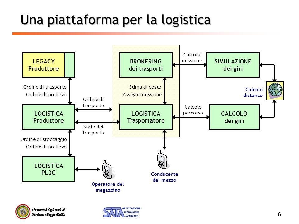 Una piattaforma per la logistica