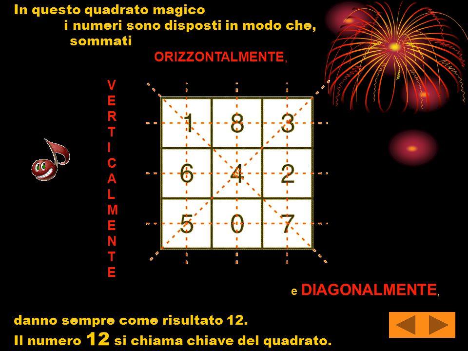In questo quadrato magico i numeri sono disposti in modo che, sommati