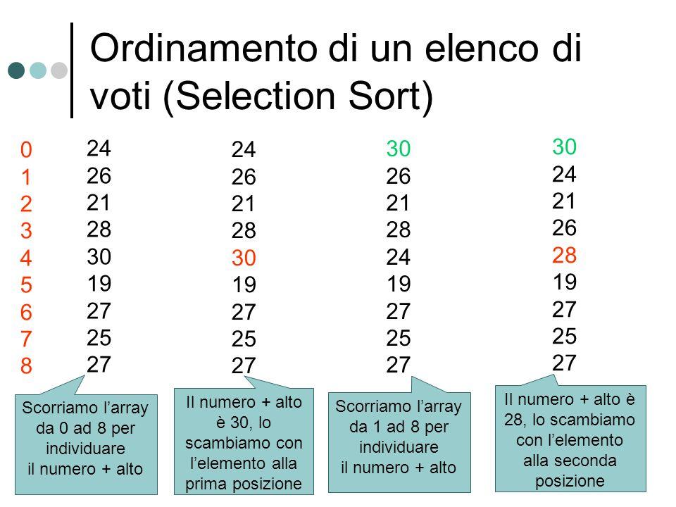 Ordinamento di un elenco di voti (Selection Sort)