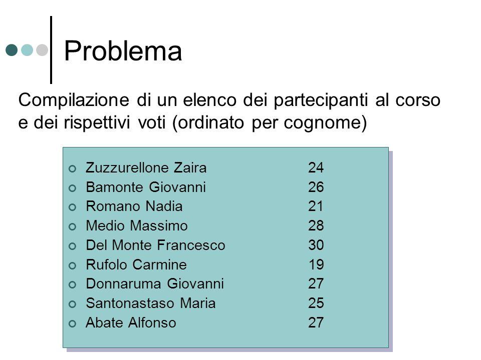 Problema Compilazione di un elenco dei partecipanti al corso e dei rispettivi voti (ordinato per cognome)