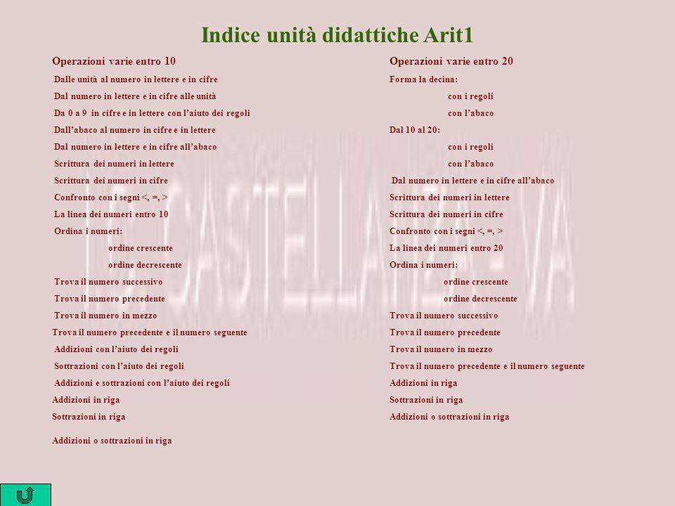 Indice unità didattiche Arit1