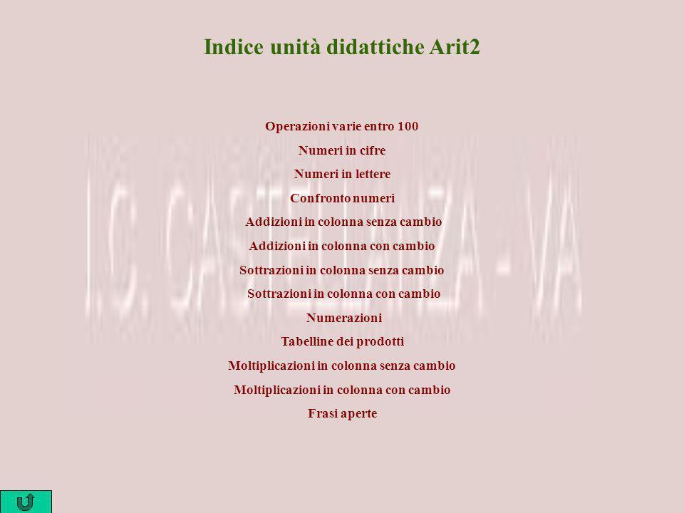 Indice unità didattiche Arit2 Operazioni varie entro 100