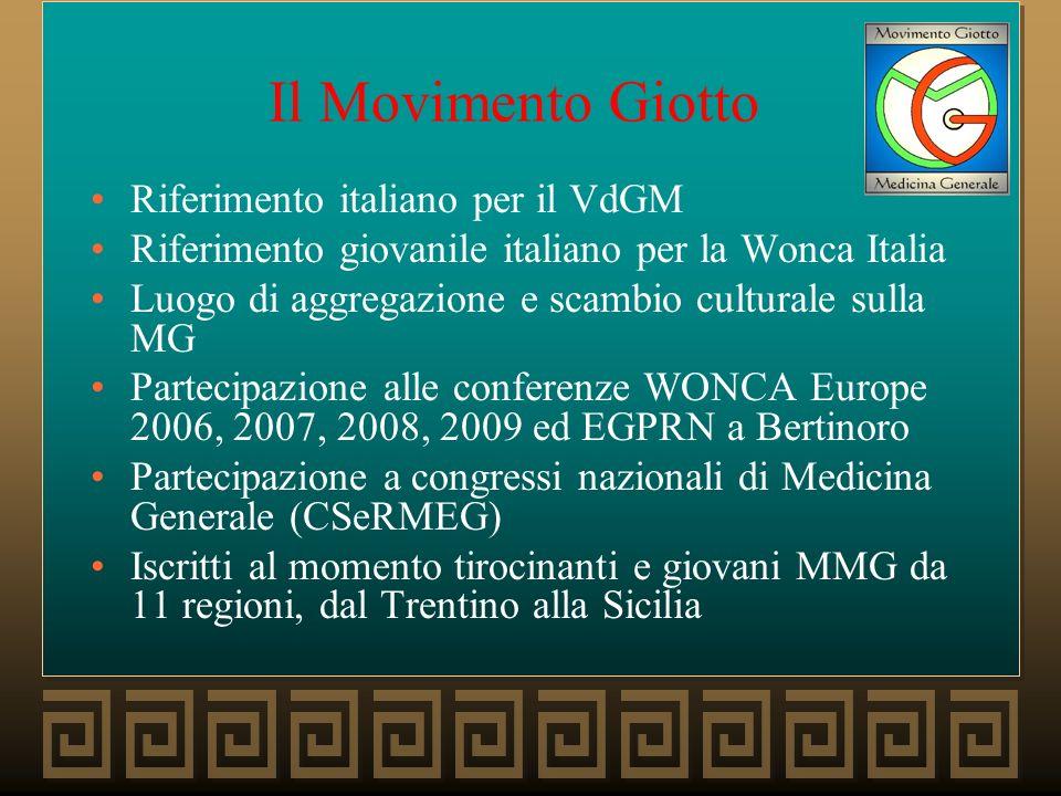 Il Movimento Giotto Riferimento italiano per il VdGM