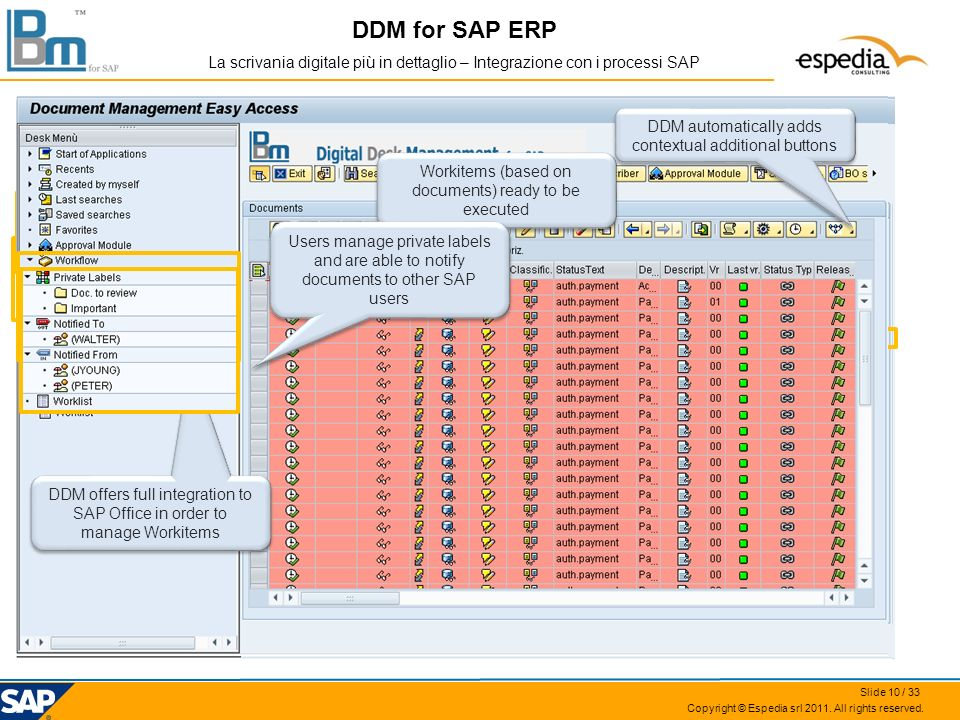 DDM for SAP ERP La scrivania digitale più in dettaglio – Integrazione con i processi SAP. DDM automatically adds contextual additional buttons.