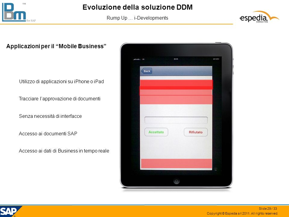 Evoluzione della soluzione DDM