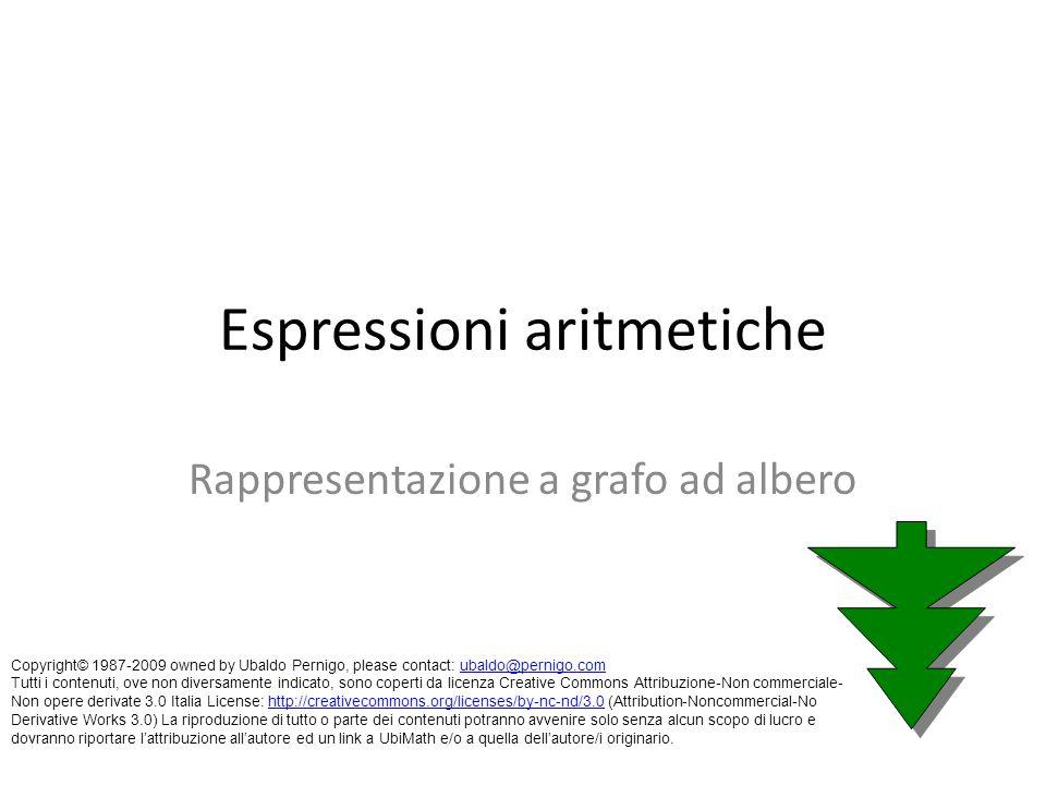 Espressioni Aritmetiche Ppt Video Online Scaricare