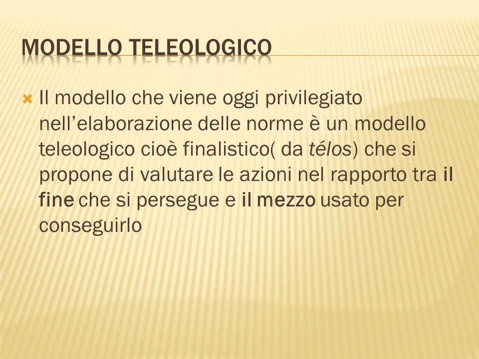 Modello teleologico