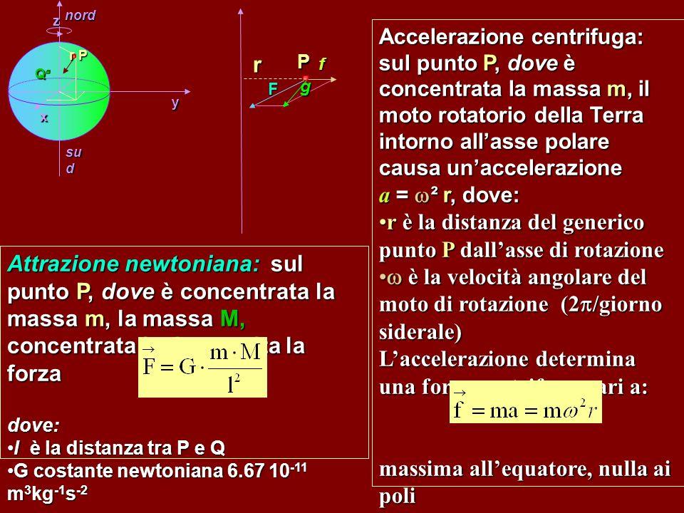 r è la distanza del generico punto P dall'asse di rotazione