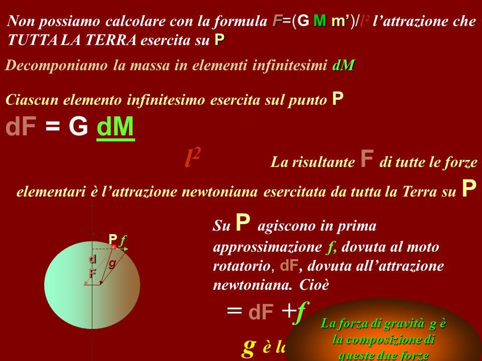 La forza di gravità g è la composizione di queste due forze