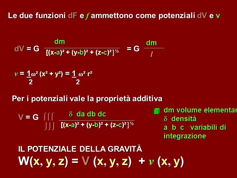 Le due funzioni dF e f ammettono come potenziali dV e v
