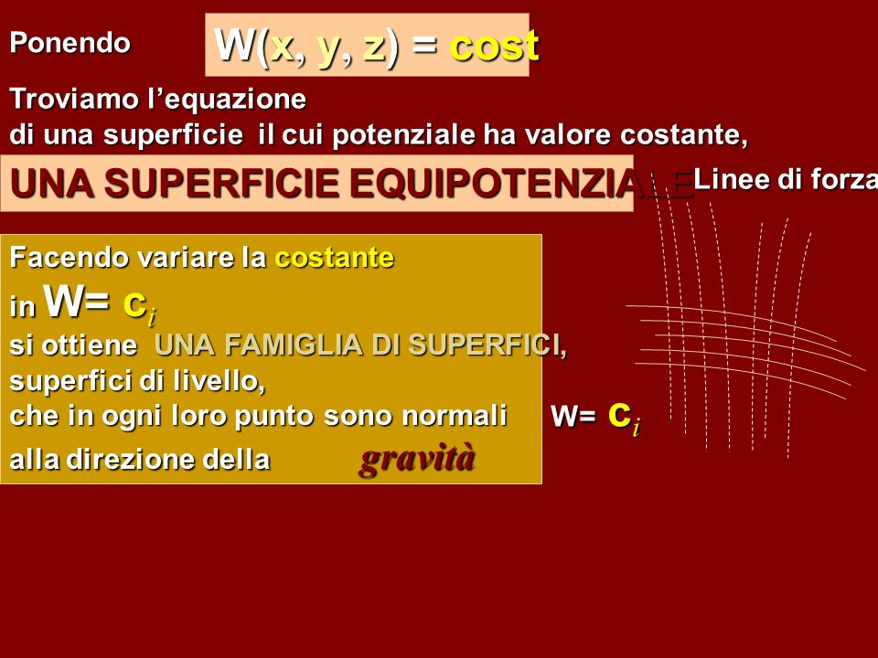 W(x, y, z) = cost UNA SUPERFICIE EQUIPOTENZIALE Ponendo