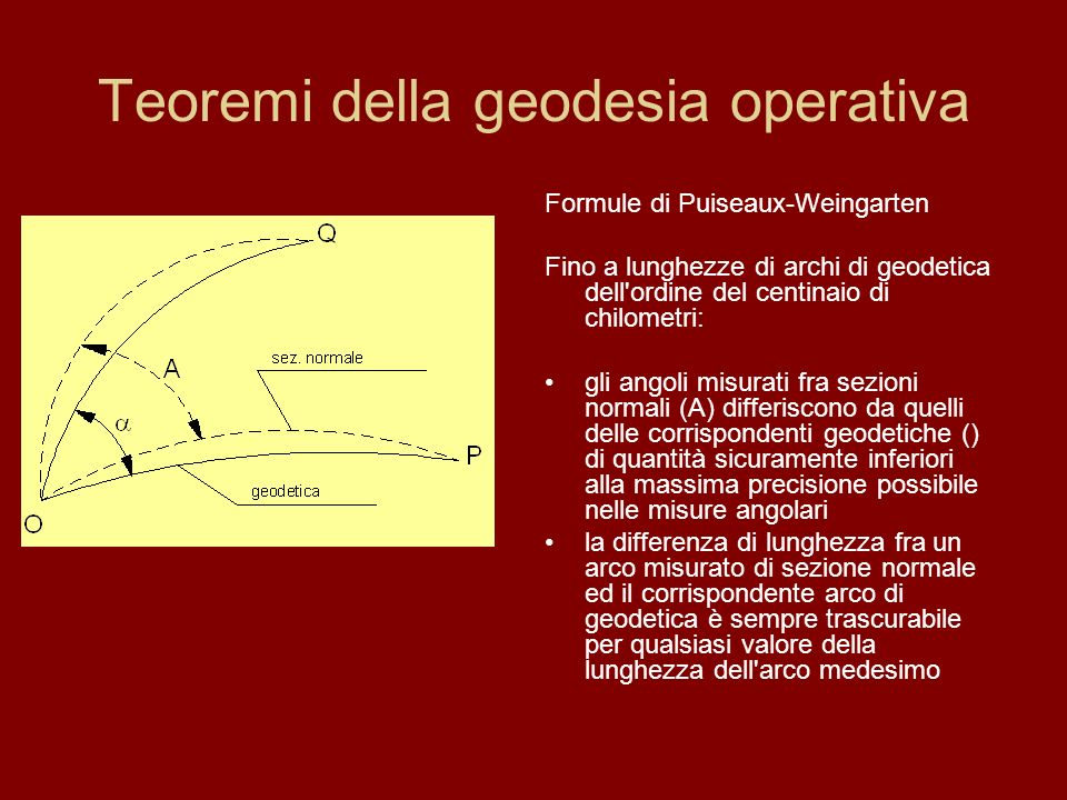Teoremi della geodesia operativa
