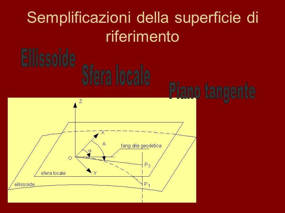 Semplificazioni della superficie di riferimento