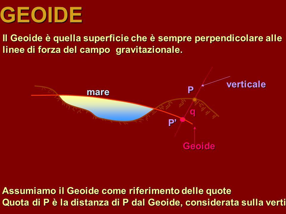 GEOIDE Il Geoide è quella superficie che è sempre perpendicolare alle linee di forza del campo gravitazionale.