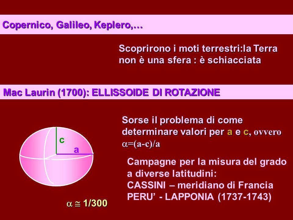 Copernico, Galileo, Keplero,…