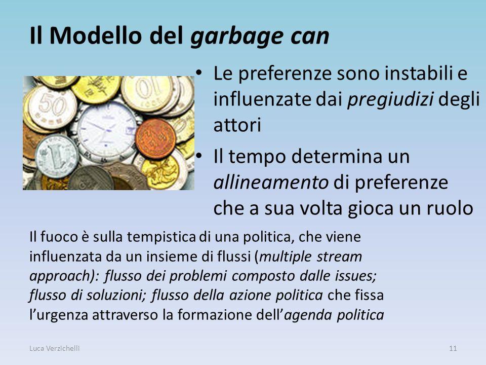 Il Modello del garbage can