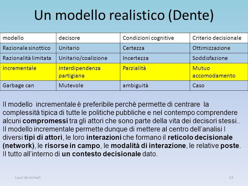 Un modello realistico (Dente)